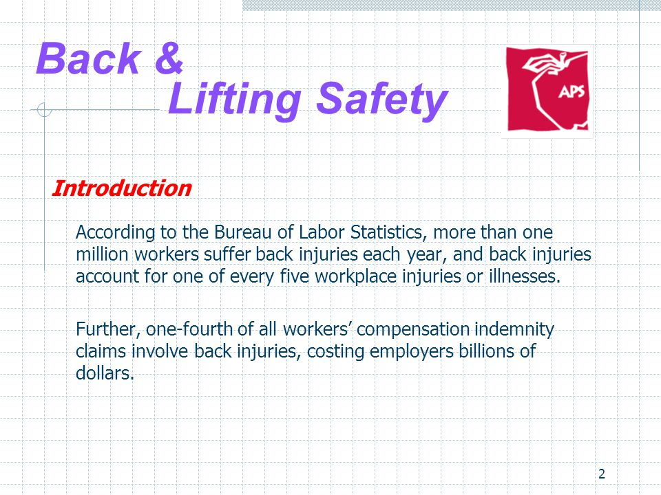 2 Back & Lifting Safety Introduction According to the Bureau of Labor Statistics, more than one million workers suffer back injuries each year, and back injuries account for one of every five workplace injuries or illnesses.