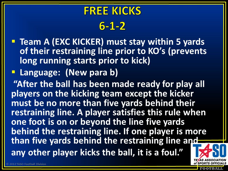 FOOTBALL  Team A (EXC KICKER) must stay within 5 yards of their restraining line prior to KO's (prevents long running starts prior to kick)  Language: (New para b) After the ball has been made ready for play all players on the kicking team except the kicker must be no more than five yards behind their restraining line.