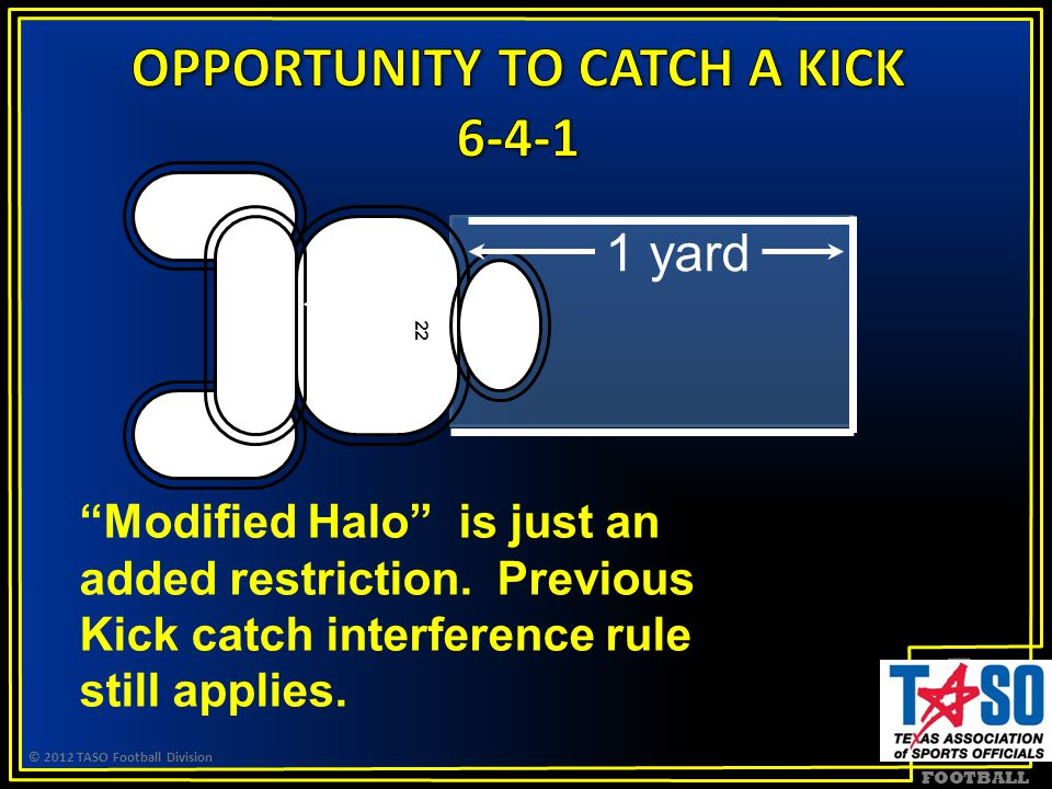 FOOTBALL © 2012 TASO Football Division 22 1 yard Modified Halo is just an added restriction.