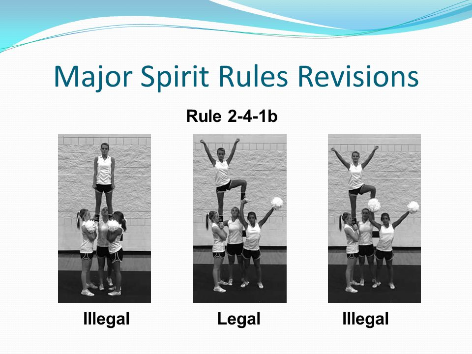 Major Spirit Rules Revisions Rule 2-4-1b Illegal Legal Illegal