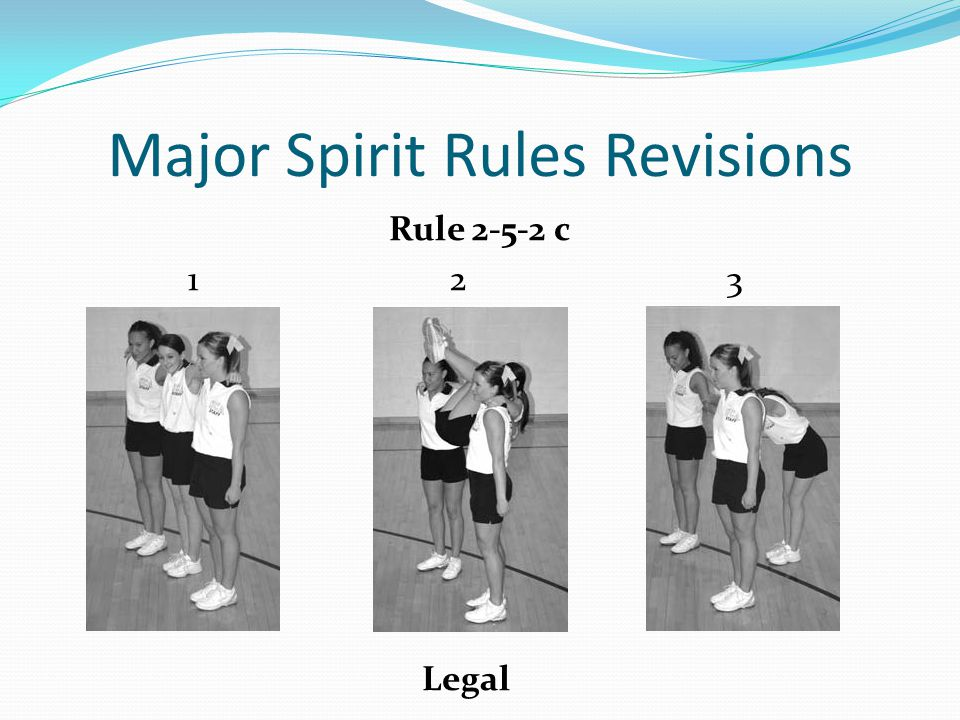 Major Spirit Rules Revisions Rule 2-5-2 c 1 2 3 Legal