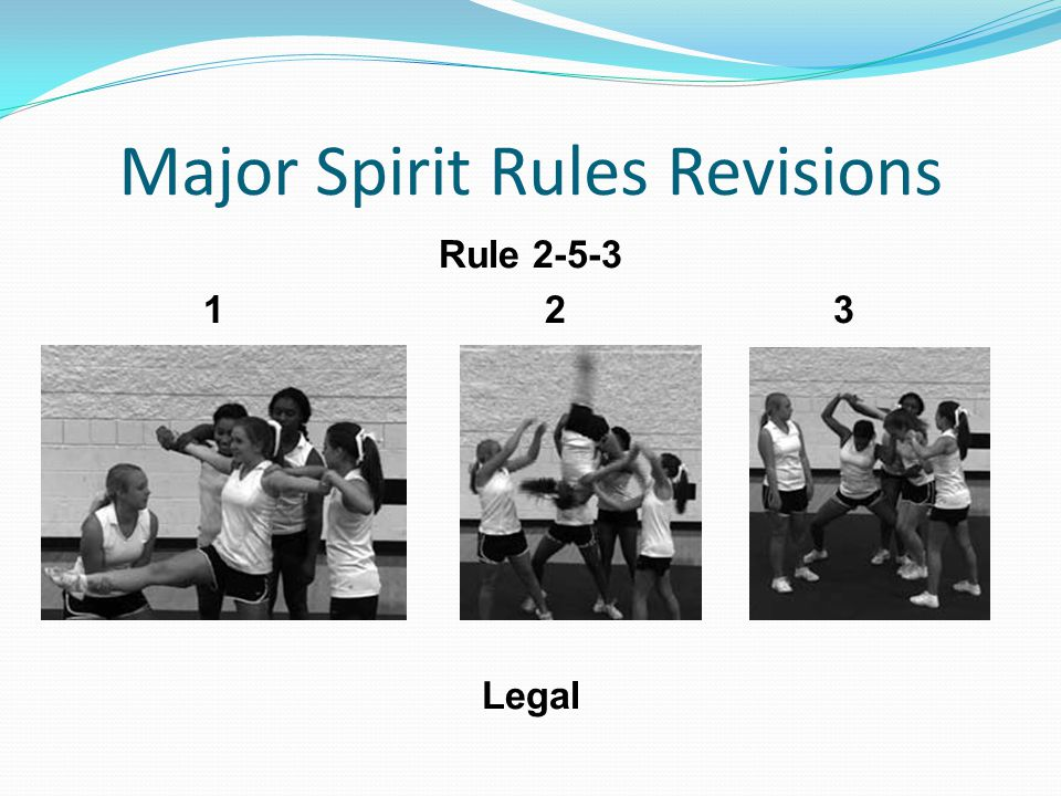 Major Spirit Rules Revisions Rule 2-5-3 1 2 3 Legal