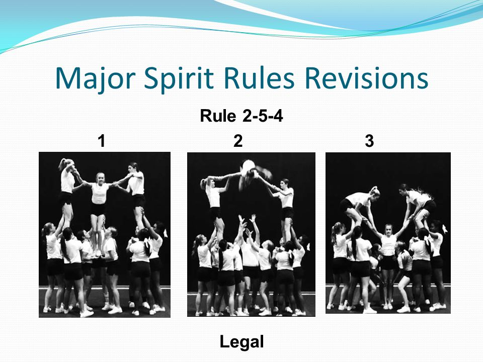 Major Spirit Rules Revisions Rule 2-5-4 1 2 3 Legal