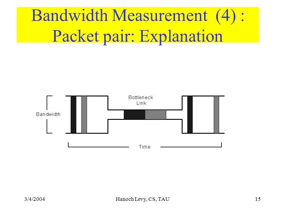 3/4/2004Hanoch Levy, CS, TAU15 Bandwidth Measurement (4) : Packet pair: Explanation