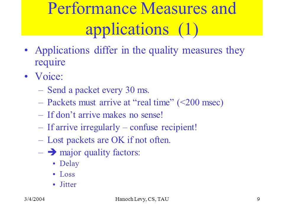 3/4/2004Hanoch Levy, CS, TAU30 References (3) Allen B.