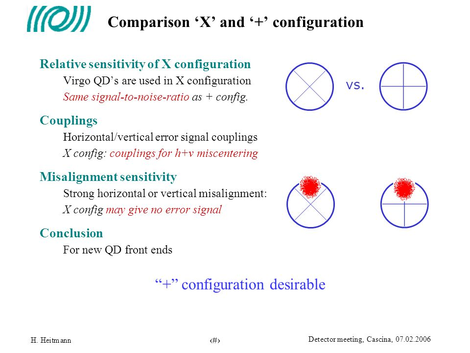 3 Detector meeting, Cascina, 07.02.2006 Comparison 'X' and '+' configuration Relative sensitivity of X configuration Virgo QD's are used in X configur