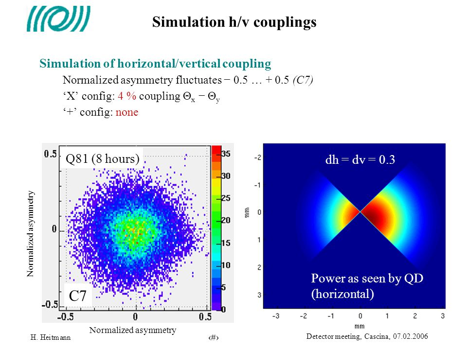 4 Detector meeting, Cascina, 07.02.2006 Simulation h/v couplings Simulation of horizontal/vertical coupling Normalized asymmetry fluctuates − 0.5 … +