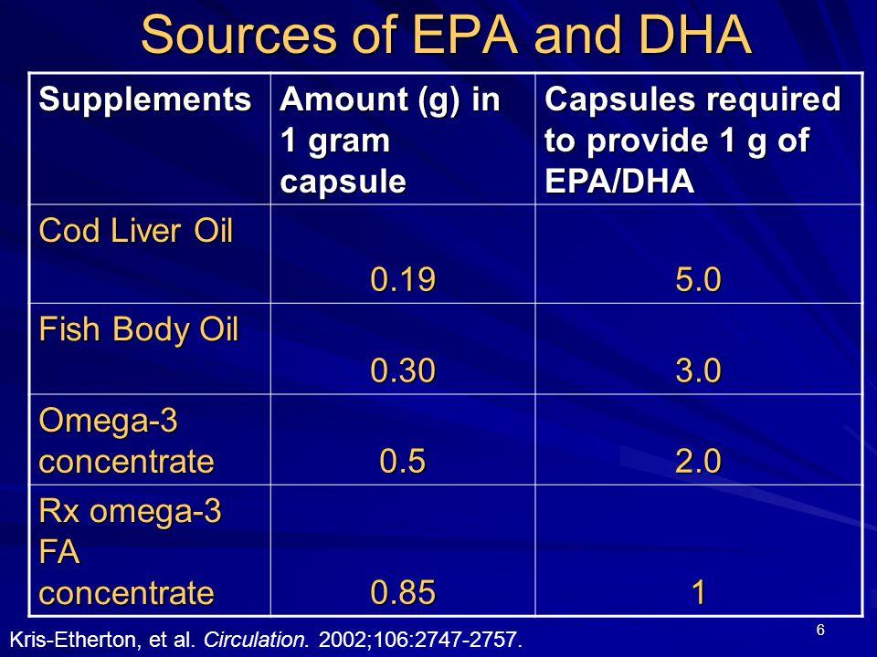 7 The Potential Cardiovascular Benefits of EPA and DHA  Antilipid  Antiarrhythmia  Antiatherogenic  Antithrombotic  Anti-inflammatory  Antihypertensive