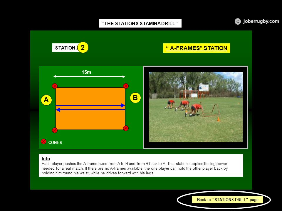Back to STATIONS DRILL page C joberrugby.com THE STATIONS STAMINA DRILL A-FRAMES STATION STATION 2 2 15m A B CONES Info Each player pushes the A-frame twice from A to B and from B back to A.