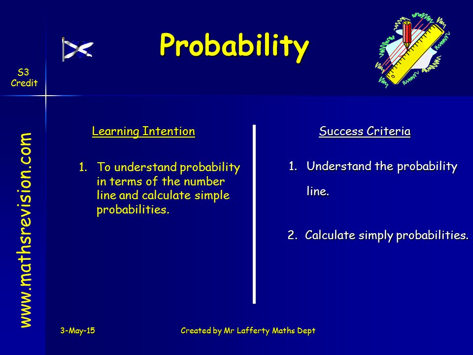 3-May-15Created by Mr Lafferty Maths Dept Probability Learning Intention Success Criteria 1.Understand the probability line.