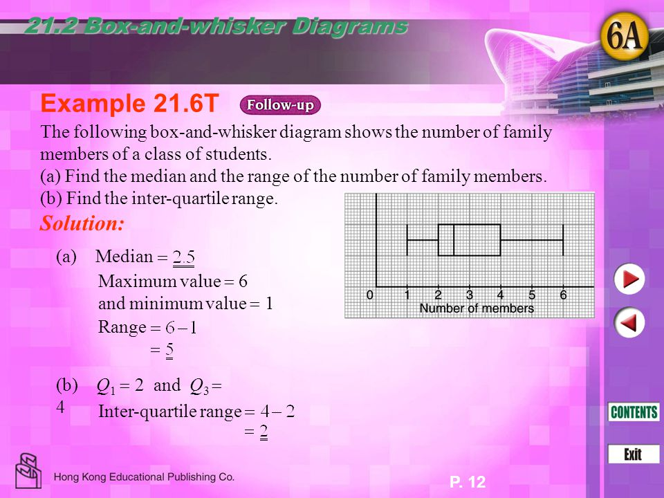 P. 12 Example 21.6T Solution: The following box-and-whisker diagram shows the number of family members of a class of students. (a) Find the median and