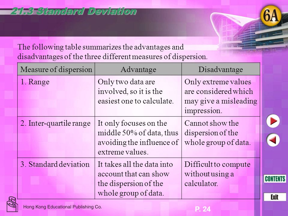 P. 24 The following table summarizes the advantages and disadvantages of the three different measures of dispersion. 21.3 Standard Deviation Measure o