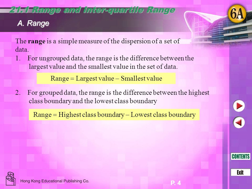 P. 4 1.For ungrouped data, the range is the difference between the largest value and the smallest value in the set of data. 21.1 Range and Inter-quart