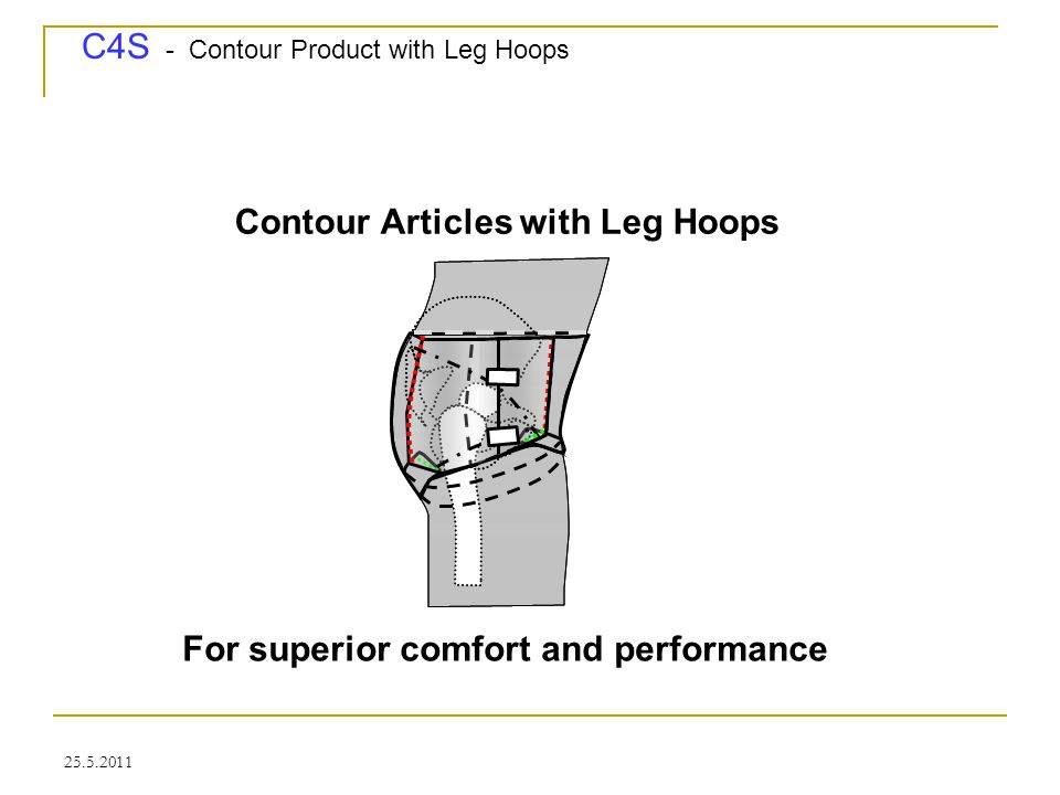 C4S - Contour Product with Leg Hoops 25.5.2011 Contour Articles with Leg Hoops For superior comfort and performance