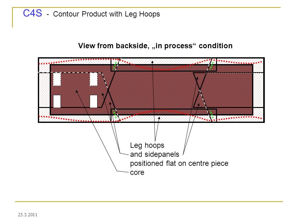 "C4S - Contour Product with Leg Hoops 25.5.2011 Leg hoops and sidepanels positioned flat on centre piece core View from backside, ""in process"" conditio"