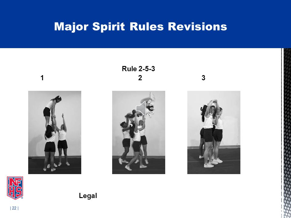 | 22 | Rule 2-5-3 1 2 3 Legal Major Spirit Rules Revisions