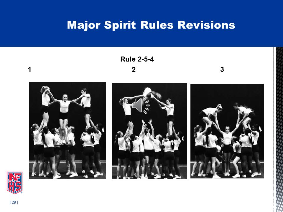 | 29 | Rule 2-5-4 1 2 3 Legal Major Spirit Rules Revisions