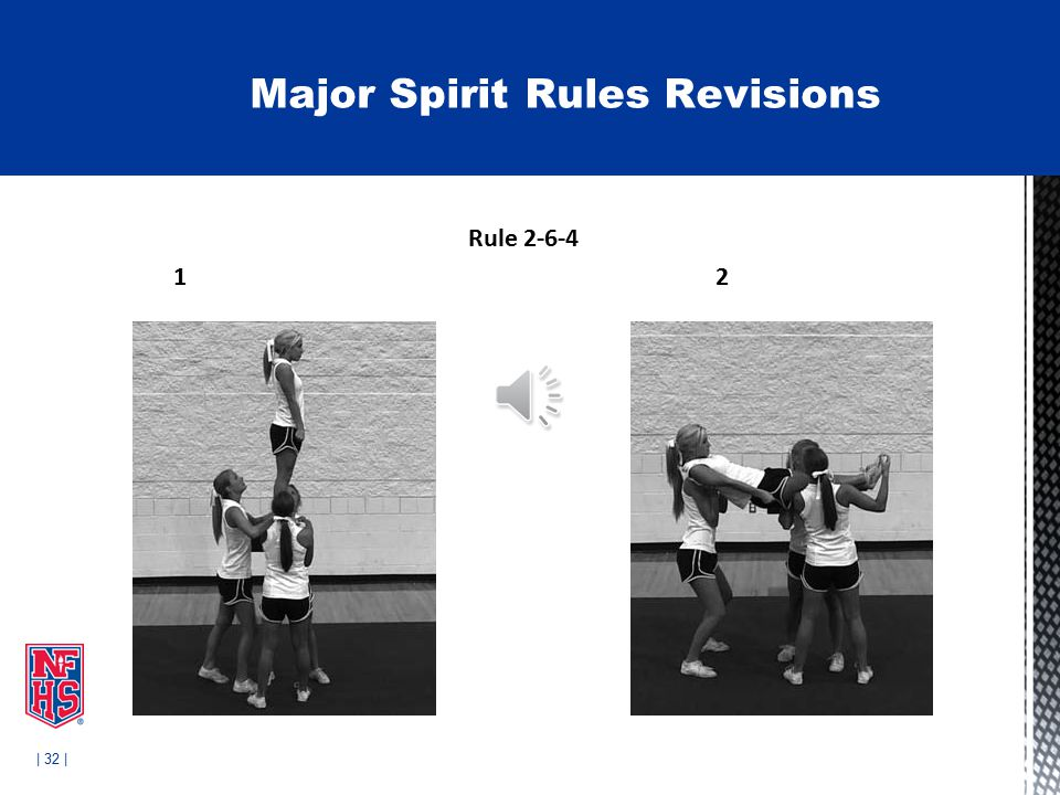 | 32 | Rule 2-6-4 1 2 Illegal Major Spirit Rules Revisions