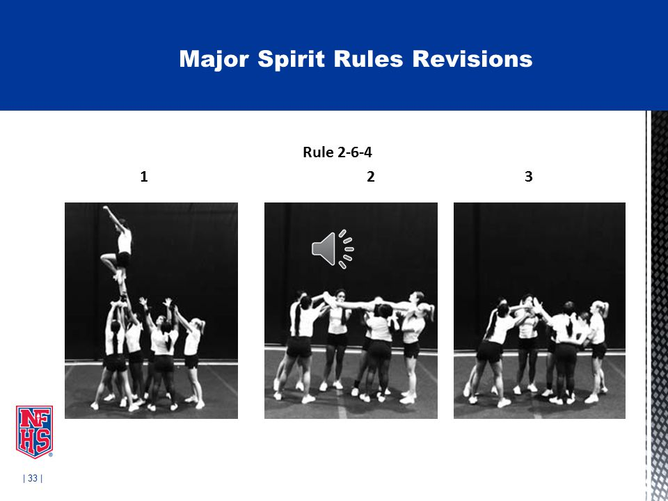 | 33 | Rule 2-6-4 1 2 3 Legal Major Spirit Rules Revisions