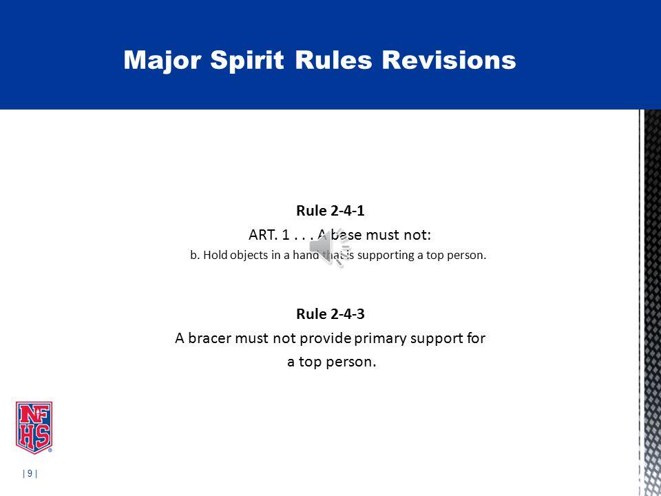 | 9 | Rule 2-4-1 ART. 1... A base must not: b.
