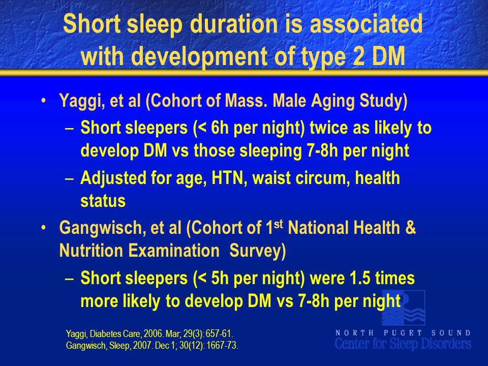 Short sleep duration is associated with development of type 2 DM Yaggi, et al (Cohort of Mass.