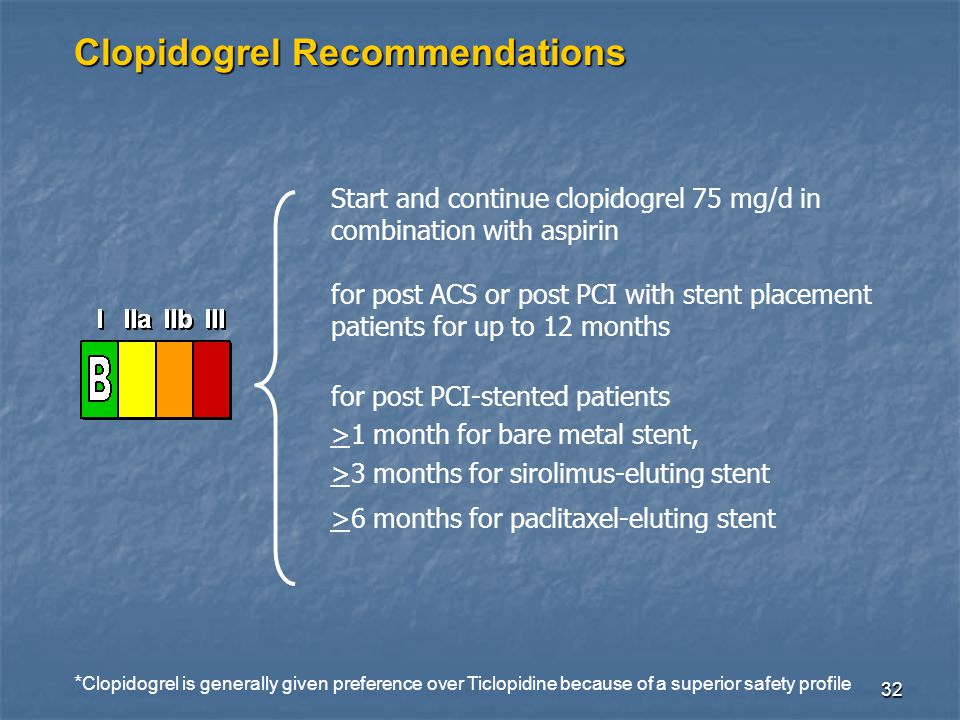 32 Start and continue clopidogrel 75 mg/d in combination with aspirin for post ACS or post PCI with stent placement patients for up to 12 months for post PCI-stented patients >1 month for bare metal stent, >3 months for sirolimus-eluting stent >6 months for paclitaxel-eluting stent * Clopidogrel is generally given preference over Ticlopidine because of a superior safety profile Clopidogrel Recommendations