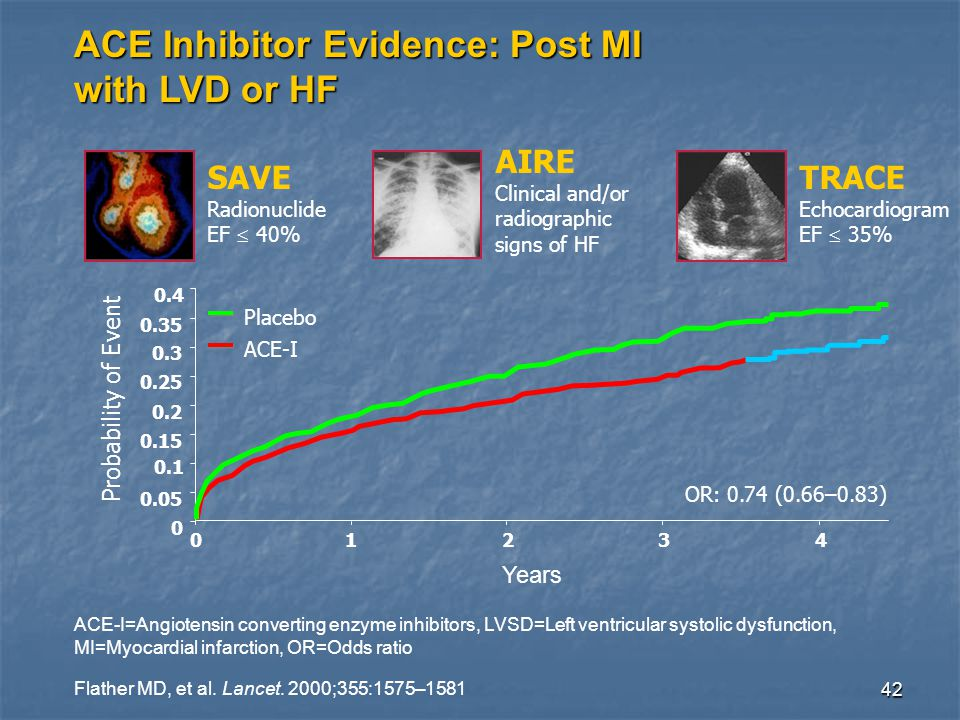 42 Years Probability of Event 0 0.05 0.15 0.2 0.25 0.3 0123 0.35 0.4 4 ACE-I Placebo OR: 0.74 (0.66–0.83) 0.1 Flather MD, et al.