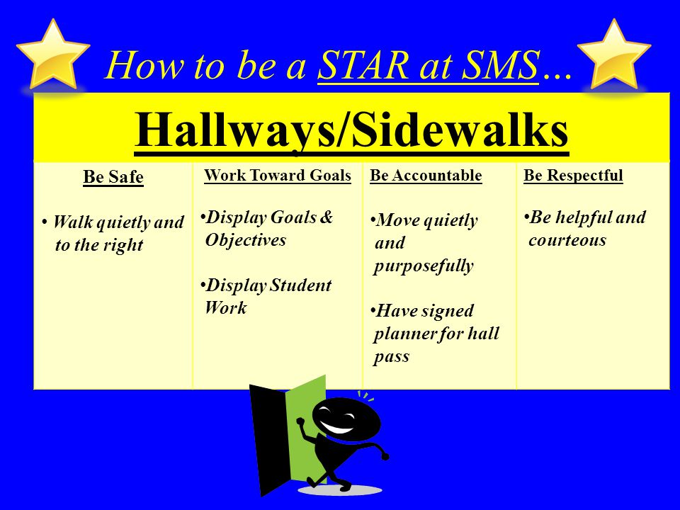 How to be a STAR at SMS… Hallways/Sidewalks Be Safe Walk quietly and to the right Work Toward Goals Display Goals & Objectives Display Student Work Be Accountable Move quietly and purposefully Have signed planner for hall pass Be Respectful Be helpful and courteous