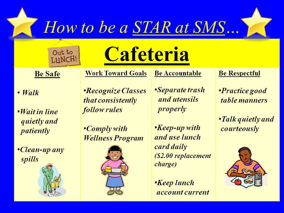 How to be a STAR at SMS… Cafeteria Be Safe Walk Wait in line quietly and patiently Clean-up any spills Work Toward Goals Recognize Classes that consistently follow rules Comply with Wellness Program Be Accountable Separate trash and utensils properly Keep-up with and use lunch card daily ($2.00 replacement charge) Keep lunch account current Be Respectful Practice good table manners Talk quietly and courteously