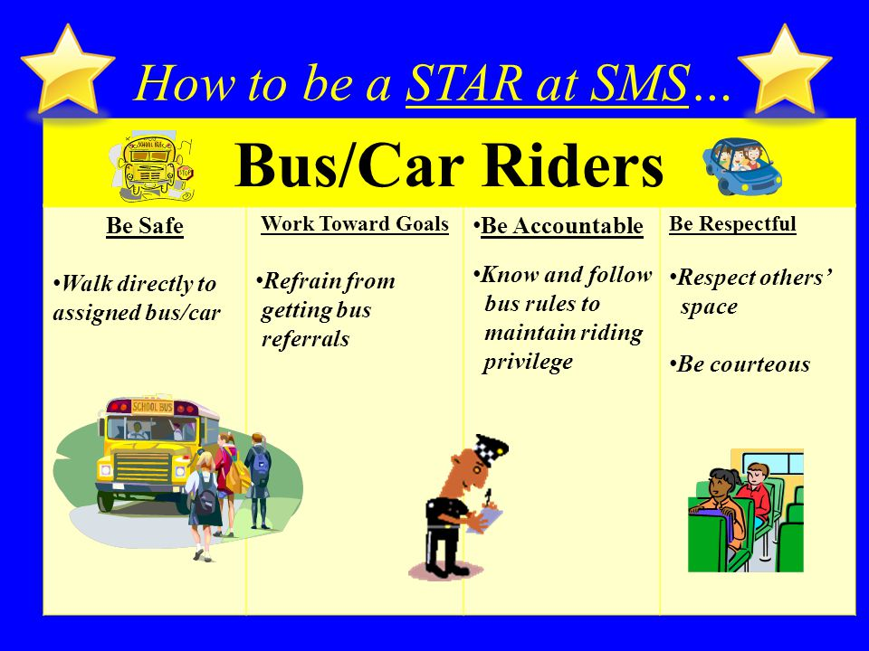 How to be a STAR at SMS… Bus/Car Riders Be Safe Walk directly to assigned bus/car Work Toward Goals Refrain from getting bus referrals Be Accountable Know and follow bus rules to maintain riding privilege Be Respectful Respect others' space Be courteous