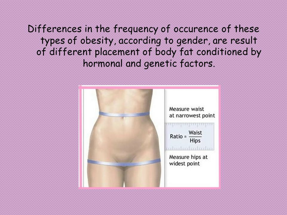 Differences in the frequency of occurence of these types of obesity, according to gender, are result of different placement of body fat conditioned by hormonal and genetic factors.