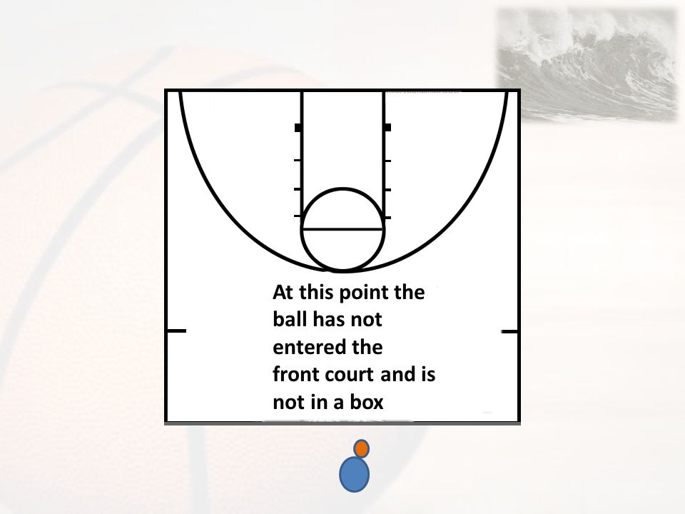 At this point the ball has not entered the front court and is not in a box