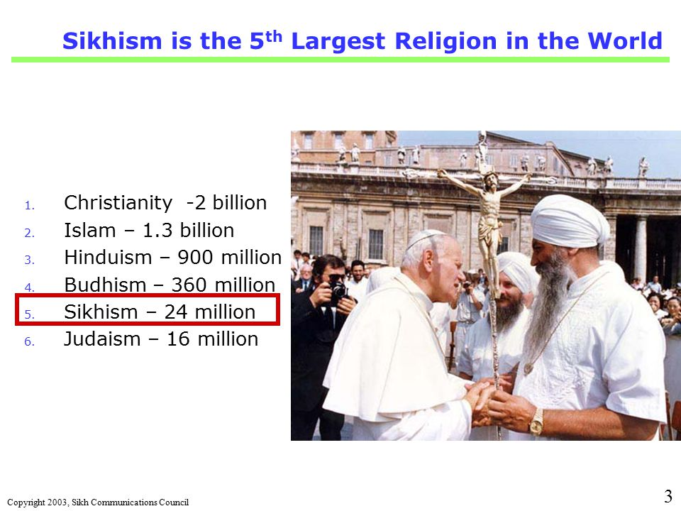 Copyright 2003, Sikh Communications Council 3 Sikhism is the 5 th Largest Religion in the World 1.