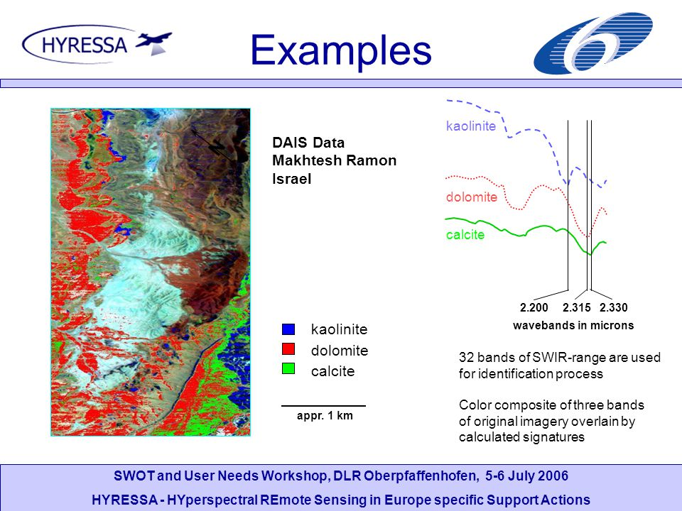 SWOT and User Needs Workshop, DLR Oberpfaffenhofen, 5-6 July 2006 HYRESSA - HYperspectral REmote Sensing in Europe specific Support Actions Examples kaolinite calcite dolomite 2.2002.3152.330 wavebands in microns 32 bands of SWIR-range are used for identification process Color composite of three bands of original imagery overlain by calculated signatures N DAIS Data Makhtesh Ramon Israel kaolinite dolomite calcite appr.