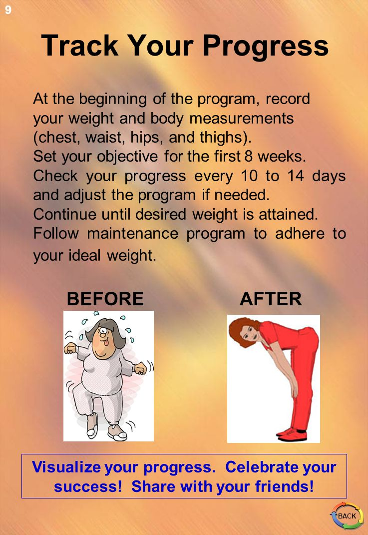 At the beginning of the program, record your weight and body measurements (chest, waist, hips, and thighs). Set your objective for the first 8 weeks.