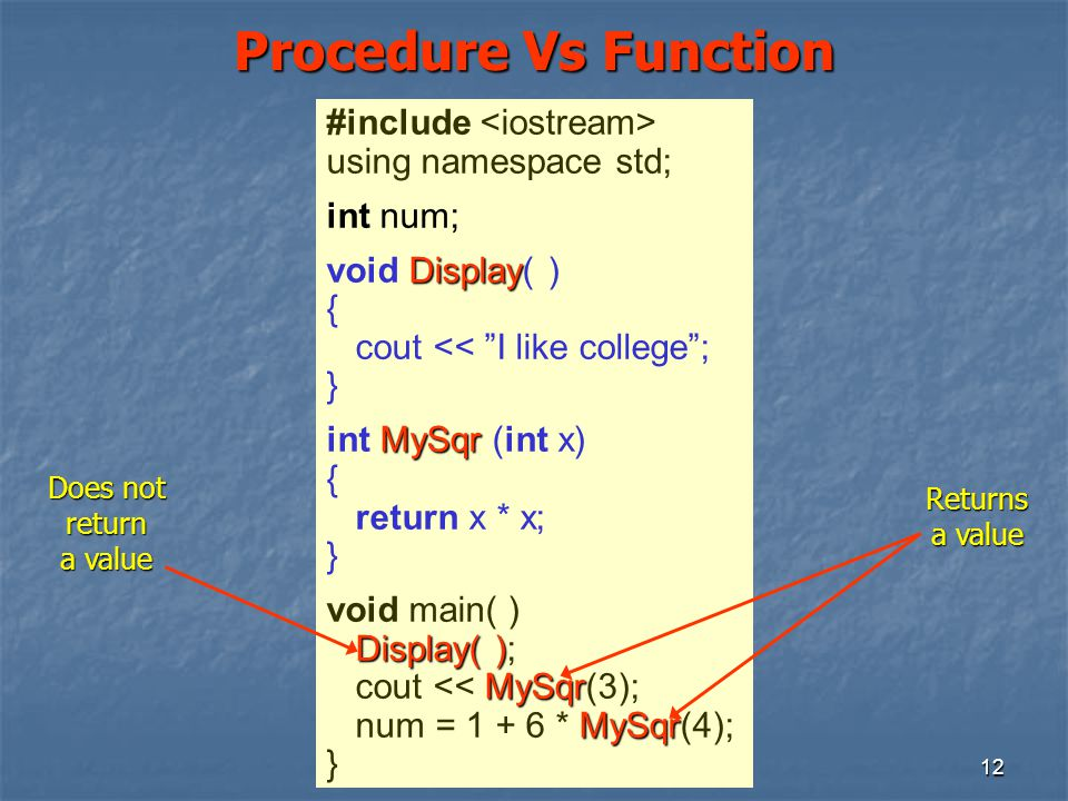 12 Procedure Vs Function #include using namespace std; int num; Display void Display( ) { cout << I like college ; } MySqr int MySqr (int x) { return x * x; } void main( ) Display( ) Display( ); MySqr cout << MySqr(3); MySqr num = 1 + 6 * MySqr(4); } Does not return a value Returns