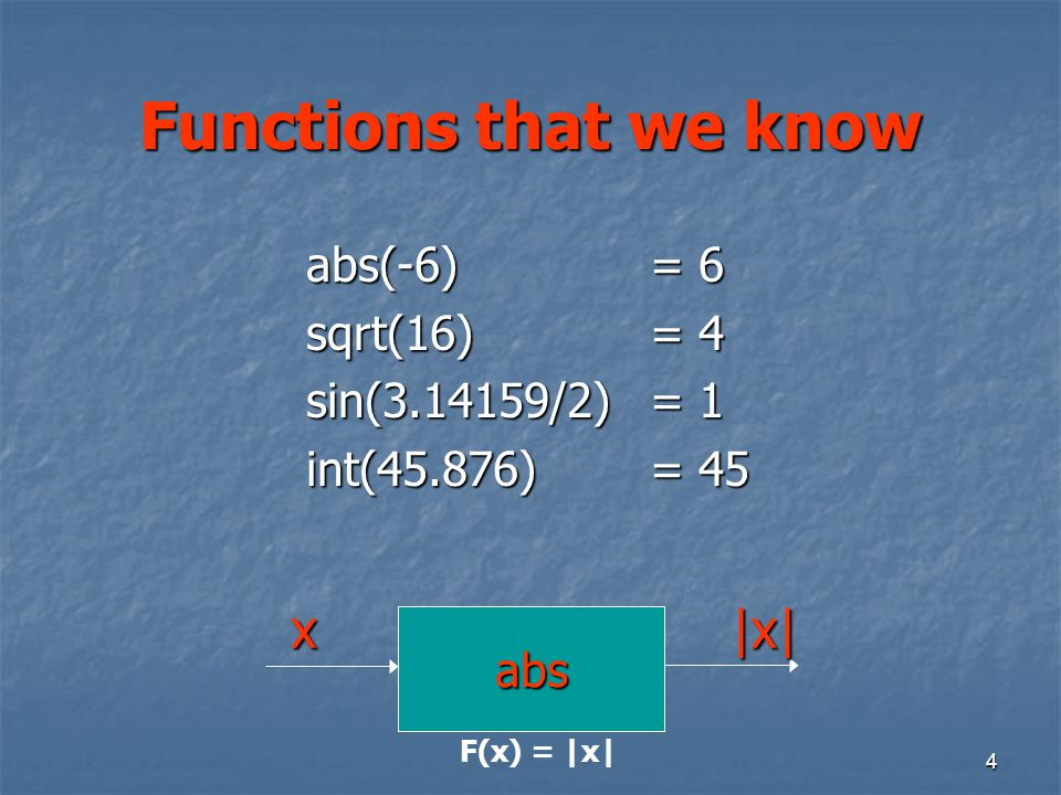 4 Functions that we know abs(-6)= 6 sqrt(16)= 4 sin(3.14159/2)= 1 int(45.876)= 45 absx|x| F(x) = |x|