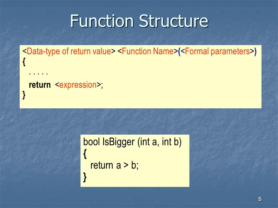5 Function Structure ( ) {..... return ; } bool IsBigger (int a, int b) { return a > b; }