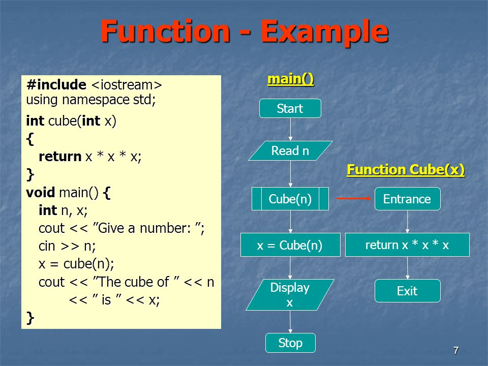 7 Function - Example #include #include using namespace std; int cube(int x) { return x * x * x; return x * x * x;} void main() { int n, x; int n, x; cout << Give a number: ; cout << Give a number: ; cin >> n; cin >> n; x = cube(n); x = cube(n); cout << The cube of << n cout << The cube of << n << is << x; << is << x;} Start Cube(n) Read n x = Cube(n) Display x Stopmain() Entrance return x * x * x Exit Function Cube(x)