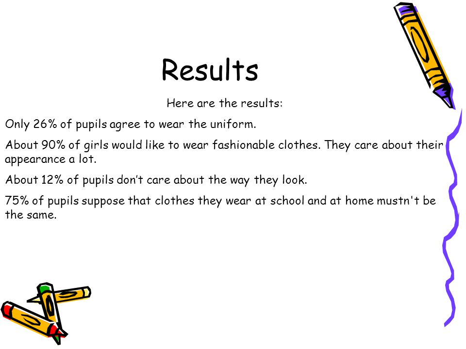 Results Here are the results: Only 26% of pupils agree to wear the uniform. About 90% of girls would like to wear fashionable clothes. They care about