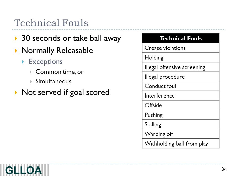 34 Technical Fouls  30 seconds or take ball away  Normally Releasable  Exceptions  Common time, or  Simultaneous  Not served if goal scored Technical Fouls Crease violations Holding Illegal offensive screening Illegal procedure Conduct foul Interference Offside Pushing Stalling Warding off Withholding ball from play