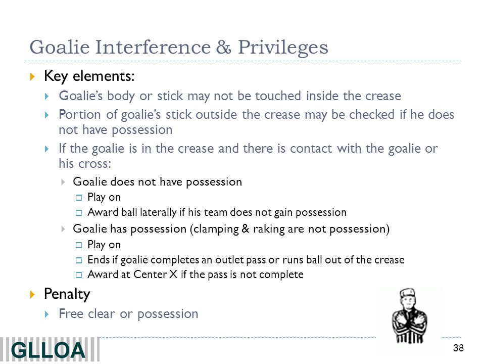 38 Goalie Interference & Privileges  Key elements:  Goalie's body or stick may not be touched inside the crease  Portion of goalie's stick outside the crease may be checked if he does not have possession  If the goalie is in the crease and there is contact with the goalie or his cross:  Goalie does not have possession  Play on  Award ball laterally if his team does not gain possession  Goalie has possession (clamping & raking are not possession)  Play on  Ends if goalie completes an outlet pass or runs ball out of the crease  Award at Center X if the pass is not complete  Penalty  Free clear or possession