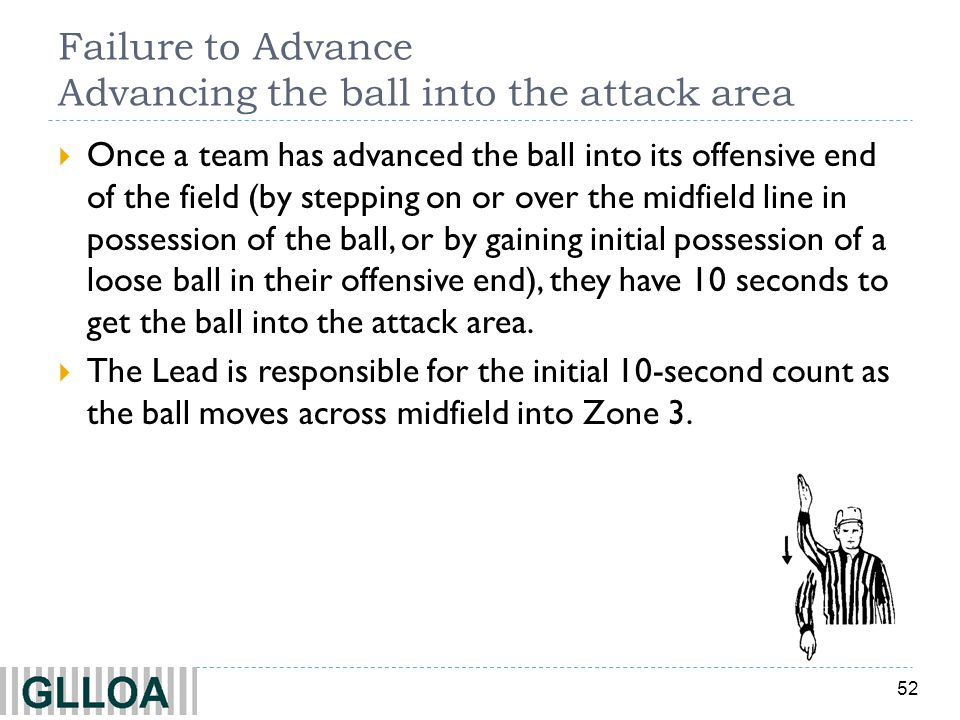 52 Failure to Advance Advancing the ball into the attack area  Once a team has advanced the ball into its offensive end of the field (by stepping on or over the midfield line in possession of the ball, or by gaining initial possession of a loose ball in their offensive end), they have 10 seconds to get the ball into the attack area.