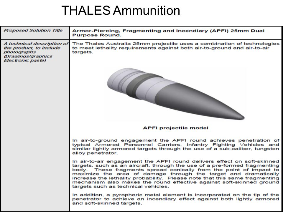 THALES Ammunition