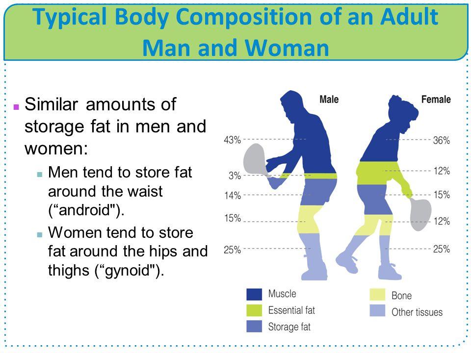 Mortality Risk Versus Body Mass Index (BMI)