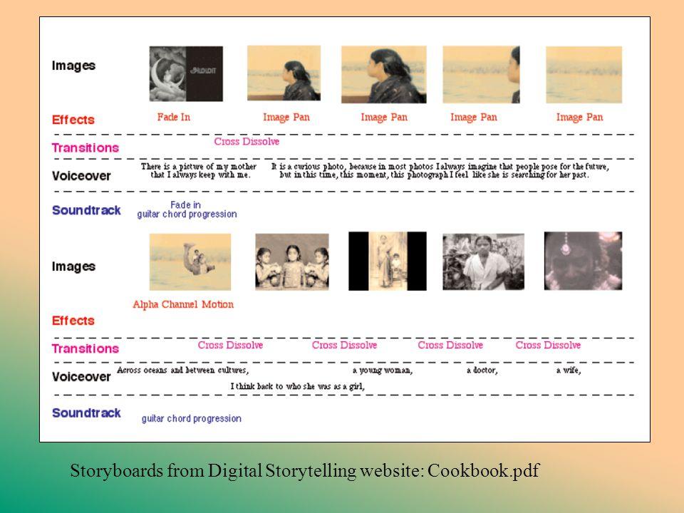 Storyboards from Digital Storytelling website: Cookbook.pdf