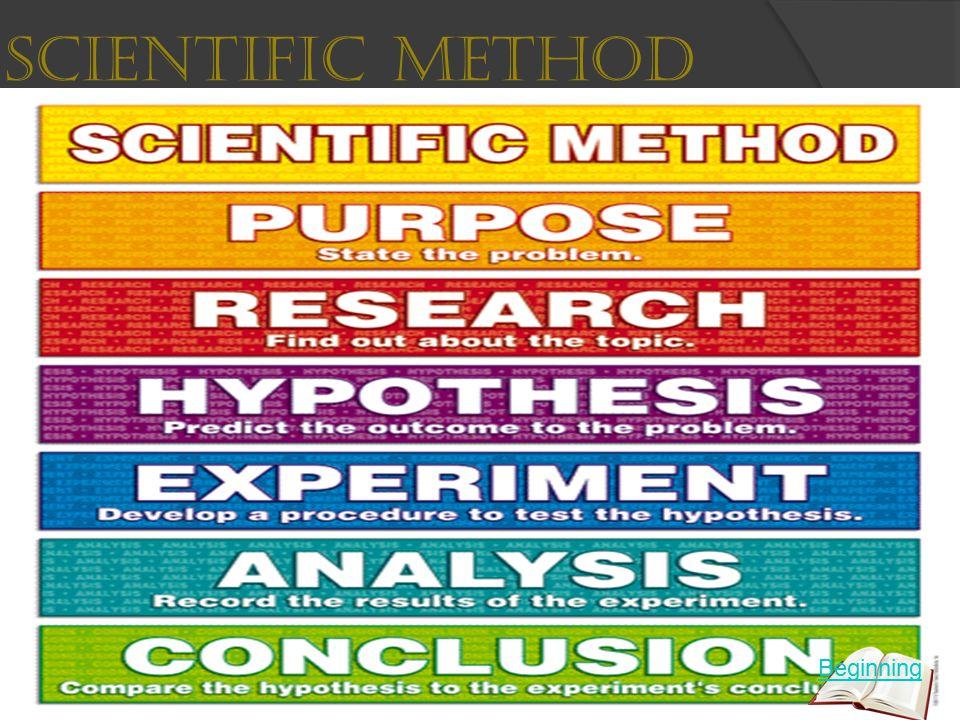 Scientific Method Beginning
