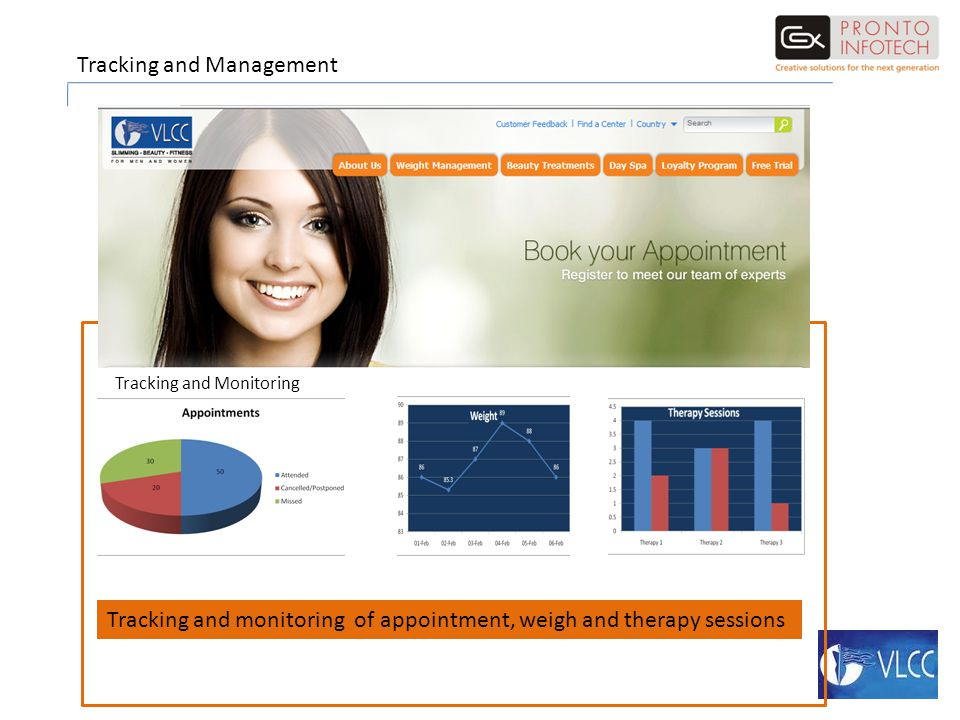 Tracking and Monitoring Tracking and monitoring of appointment, weigh and therapy sessions Tracking and Management