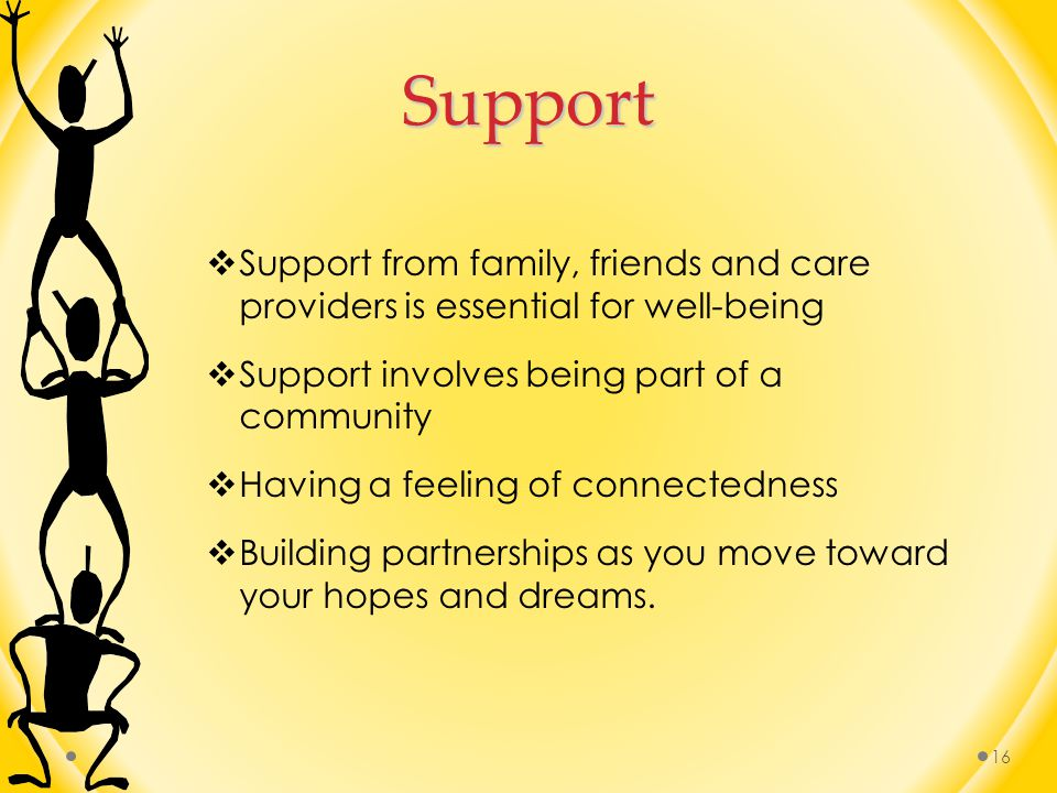 Support  Support from family, friends and care providers is essential for well-being  Support involves being part of a community  Having a feeling of connectedness  Building partnerships as you move toward your hopes and dreams.