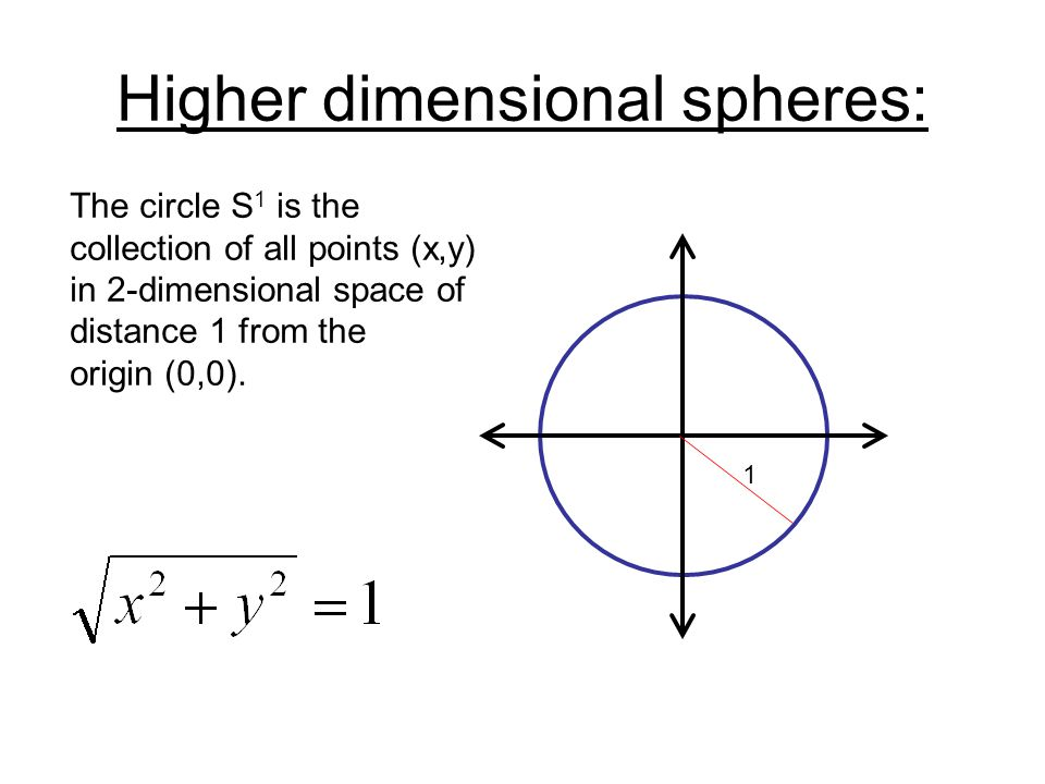 The circle S 1 is the collection of all points (x,y) in 2-dimensional space of distance 1 from the origin (0,0). Higher dimensional spheres: 1